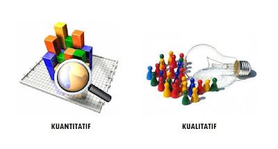 Memahami Perbedaan Paradigma, Metodologi, dan Ilmu Sosial_