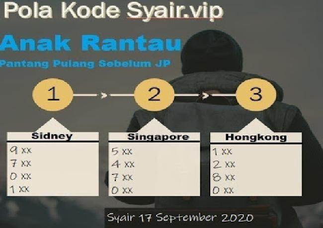 Kode syair Singapore Kamis 17 September 2020 191