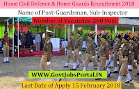Meghalaya Home Civil Defence and Home Guards Department Recruitment 2018- 200 Guardsman, Sub-lnspector