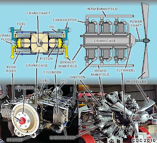 Engine%2Bpiston%2Bpesawat