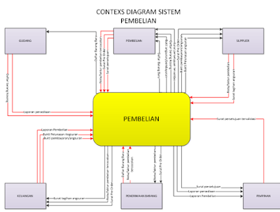 Lidwina paramitha hapsari google diagram konteks pembelian ccuart Images