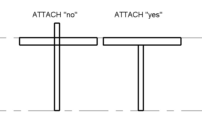 Revit Oped The Difference Between Join And Attach