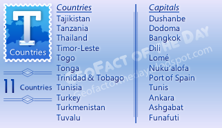 Geofact Of The Day T Countries