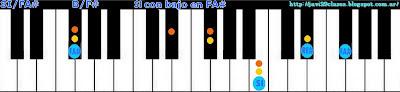 acorde piano chord SI con bajo en FA#