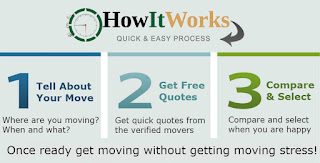 Relocation Services Mumbai Step To Step Guide