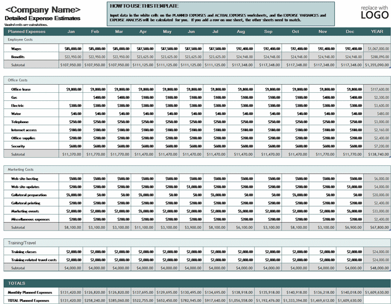 free business budget template excel business expense budget i ...