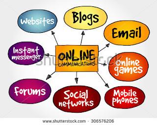 Jenis-Jenis Komunikasi Online