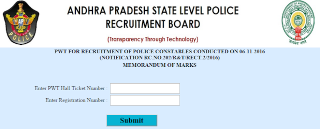 AP Police Constable Results