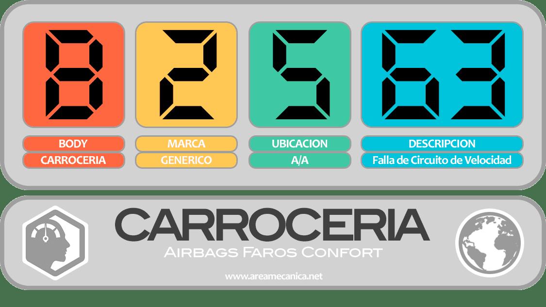 CODIGOS DE FALLA: Ford (B2500-B25FF) Carrocería | OBD2 | DTC