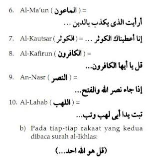 surah-surah-solat-sunat-tarawih