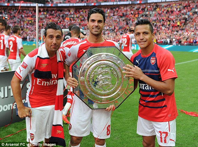 What Mikel Arteta said about Arsenal back in 2011 sheds light on his plans for club as he edges closer to top job