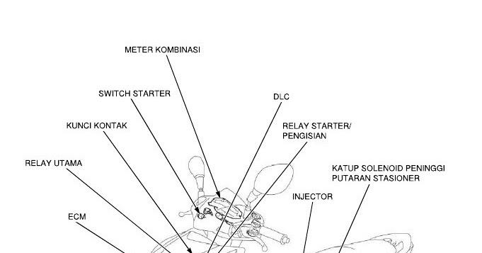Diagram Kabel Body Beat Fi