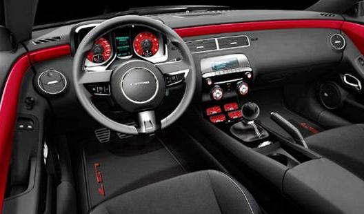 2018 Chevrolet Camaro Z28  Concept