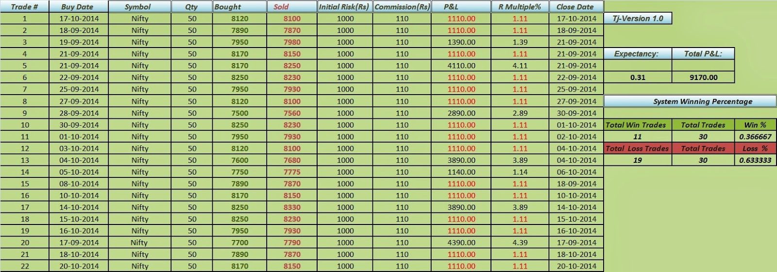 Nifty trading system xls