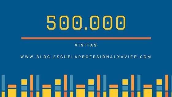 500.000 visitas blog FP