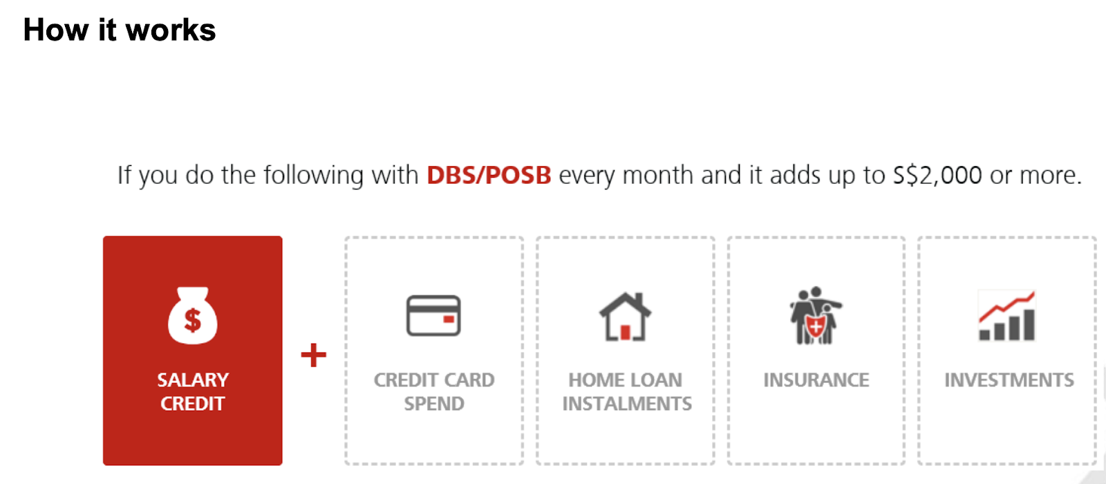The (revamped) DBS Multiplier Account - Yay or Nay?