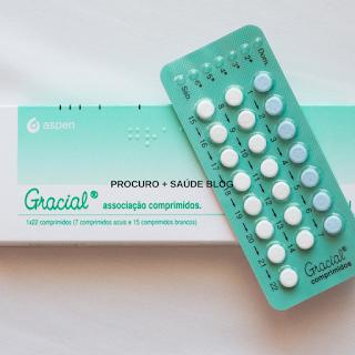 Pílulas hormonais combinadas