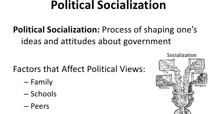 Visit To Learn Political Socialization