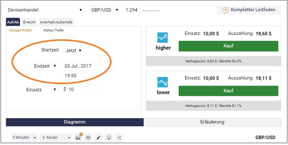 Forex alert system reviews