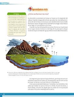 Apoyo Primaria Geografía 4to. Grado Bloque II Lección 2 ¿A dónde van los ríos?