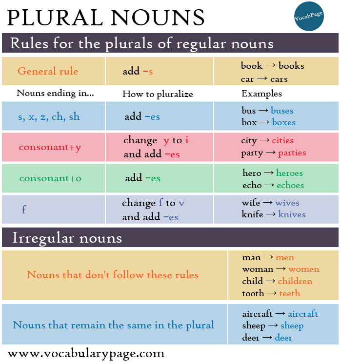 Case studies online buy case study from what is the for Bureau plural form