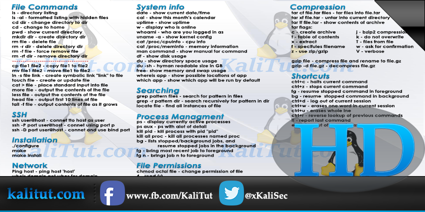 Linux Command Line Cheat Sheet - KaliTut