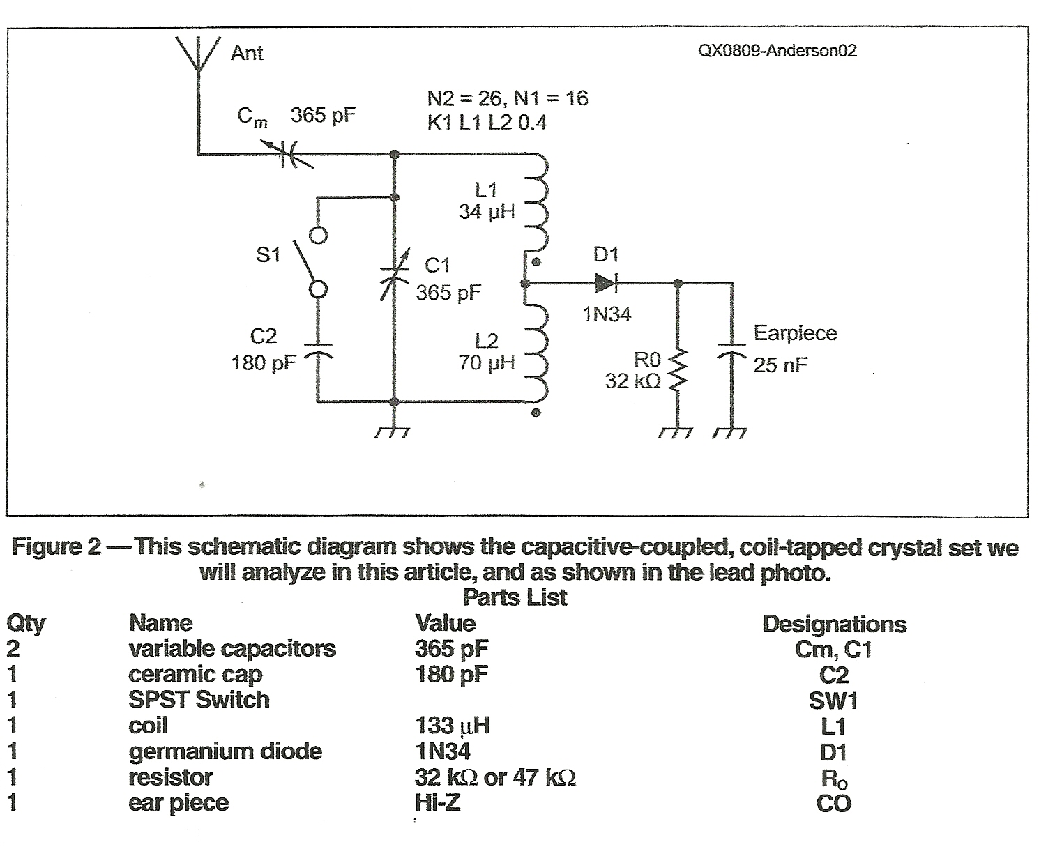 The Following Schematic Shows A Crystal Radio Receiver Circuit