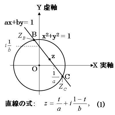勉強しよう数学