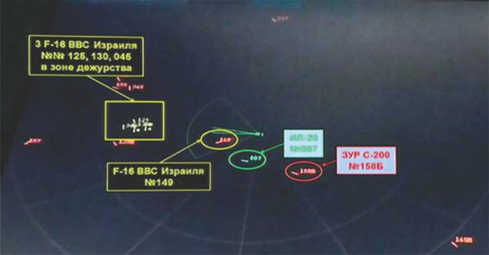 Data radar S-400 membuat Israel tidak bisa ngelak
