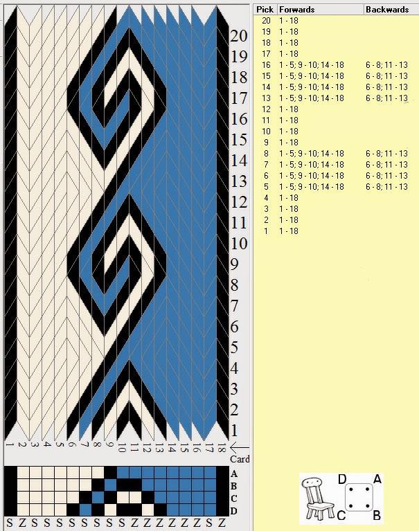 weaving  mastering widderhorn  ennea collective