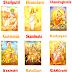 नवरात्री का शाब्दिक, सामाजिक भावार्थ - Hindi article on Navratri, Maa Durga, Social message, mithilesh ke lekh