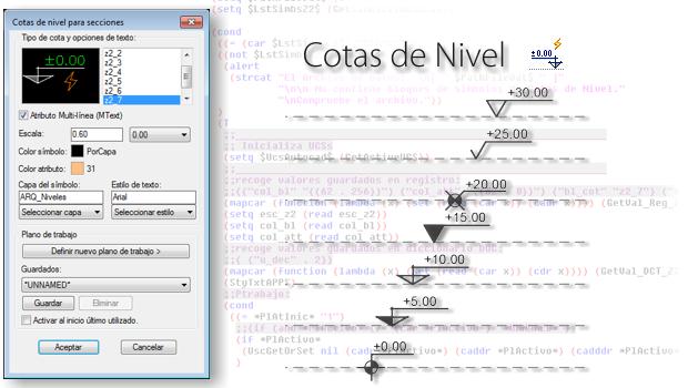 La marmita s mbolos de cotas de nivel for Simbologia de niveles en planos arquitectonicos