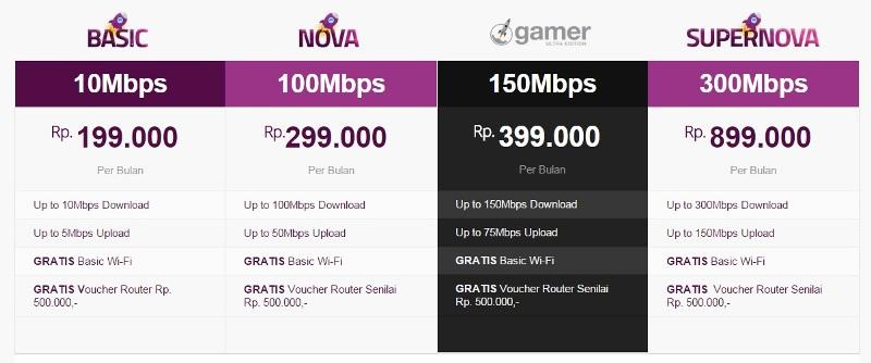 Review Myrepublic Indonesia Internet Broadband Murah Myrepublic