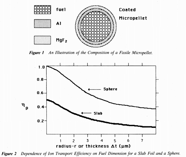 microsphere.PNG