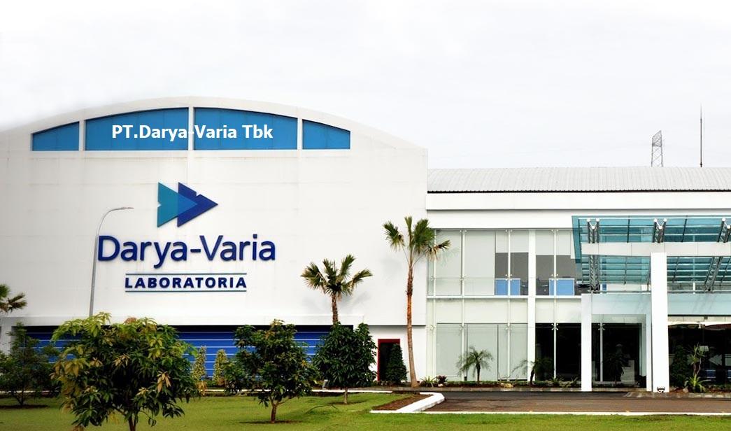 INFO LOKER - VIA EMAIL PT.Darya-Varia Laboratoria Tbk Gunung Putri Bogor