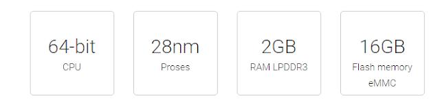 Performa 64-bit Untuk Xiomi Mi 4i