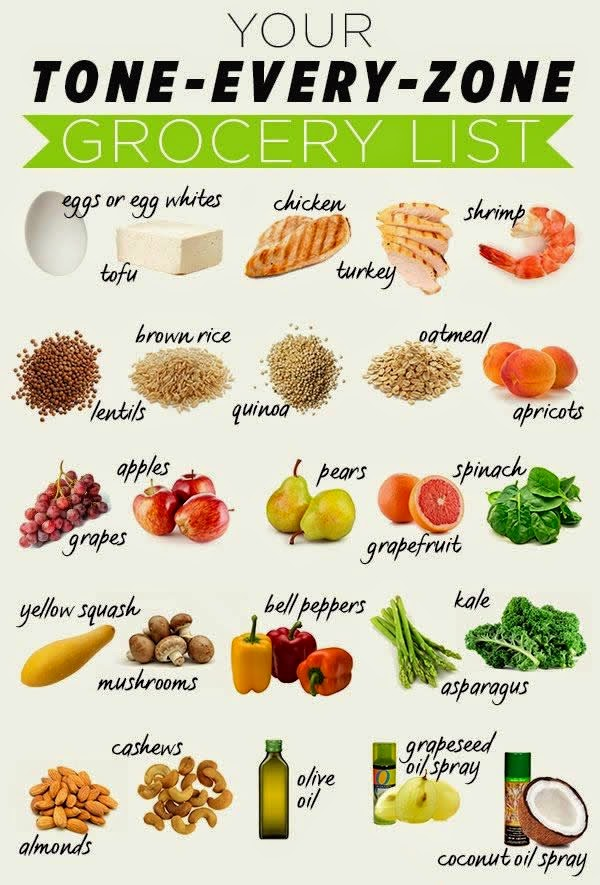 Zone diet grocery list