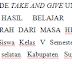 Contoh Proposal PTK Bab 1 IPS Perkuliahan PGSD