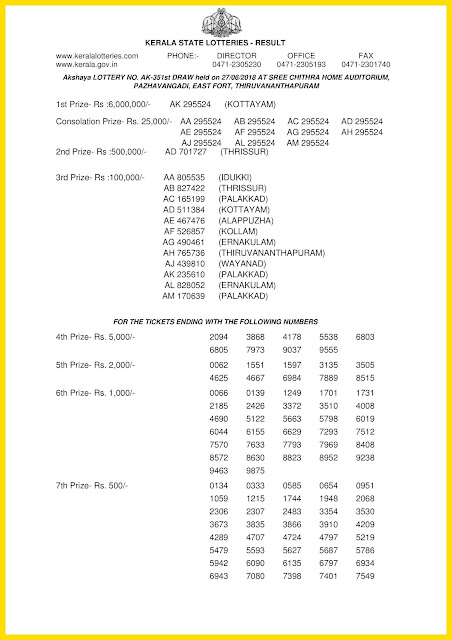 Kerala Lottery Result 27-06-2018 Akshaya Lottery Results AK-351 keralalotteriesresults.in-page-001