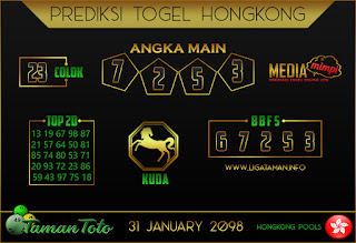 Prediksi Togel HONGKONG TAMAN TOTO 31 JANUARI 2019
