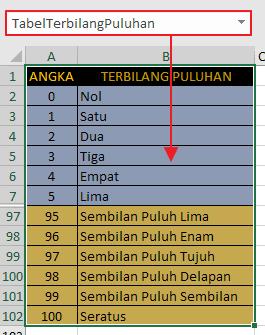 Terbilang Pada Excel : terbilang, excel, Rumus, Terbilang, Manual, Dengan, Fungsi, Vlookup, Excel, Kelas