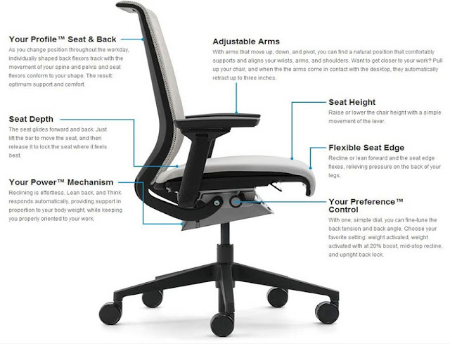best ergonomic office chair definition for sale