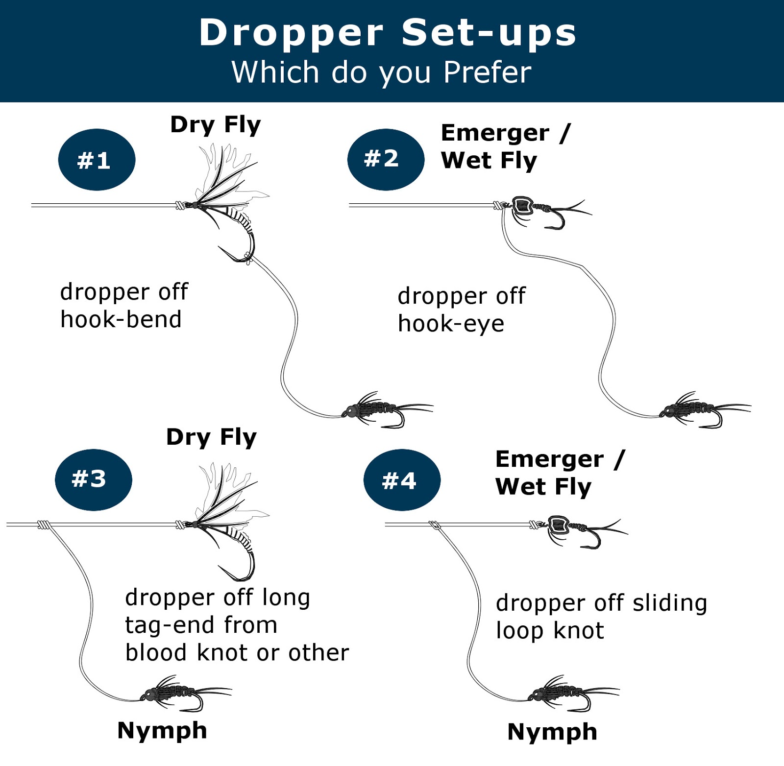 how to use infacol dropper