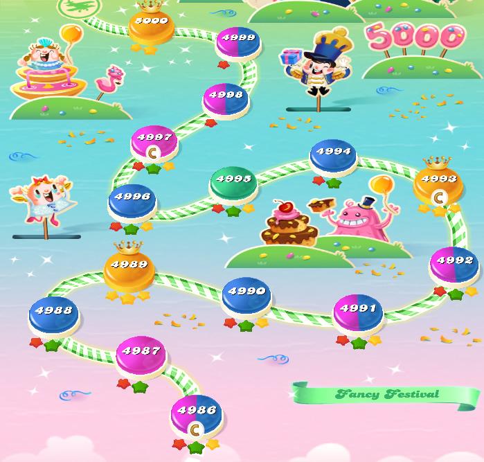 Candy Crush Saga level 4986-5000