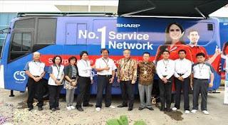 PT Sharp Electronics Indonesia