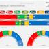 NORWAY, April 2017. Respons poll