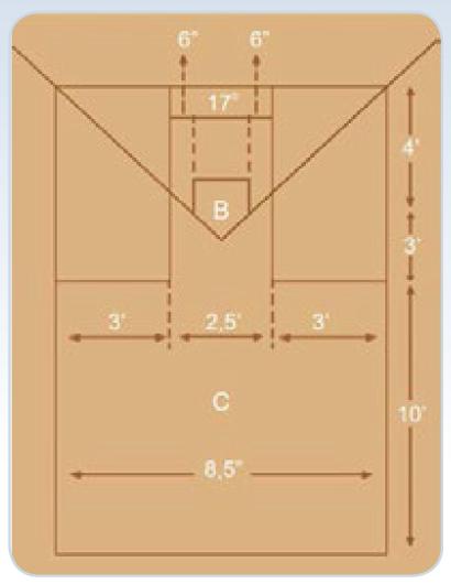 Ukuran Pitcher Plate Pada Lapangan Softball Adalah Soalan V