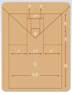 Lapangan Permainan Softball : lapangan, permainan, softball, Ukuran, Lapangan, Softball, Putra, Putri, Soalan