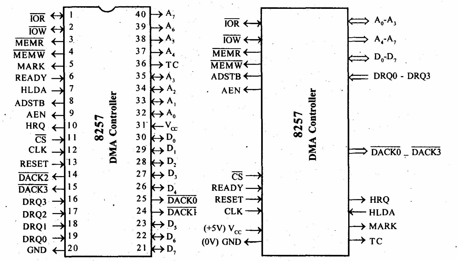 A media to get all datas in electrical science programmable functional block diagram of 8257 ccuart Choice Image