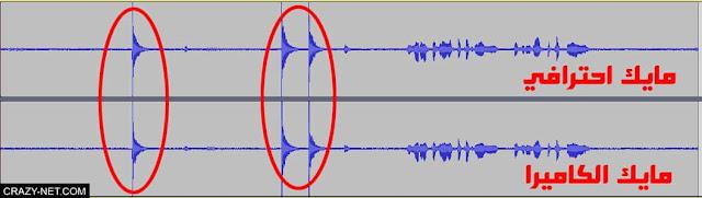 كيف مزامنة الصوت مع الفيديو عند التسجيل من مايك خارجي